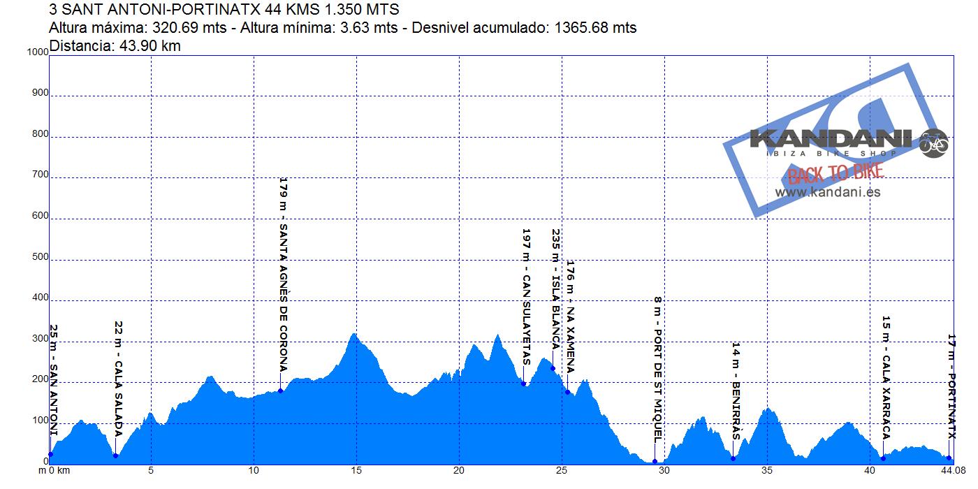 3 SANT ANTONI-PORTINATX 44 KMS 1