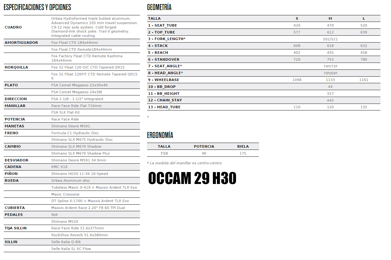 FICHA 2 OCCAM 29 H30