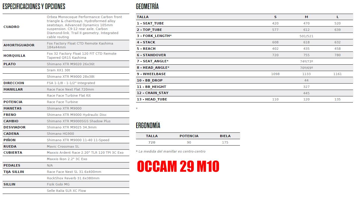 FICHA 2 OCCAM 29 M10