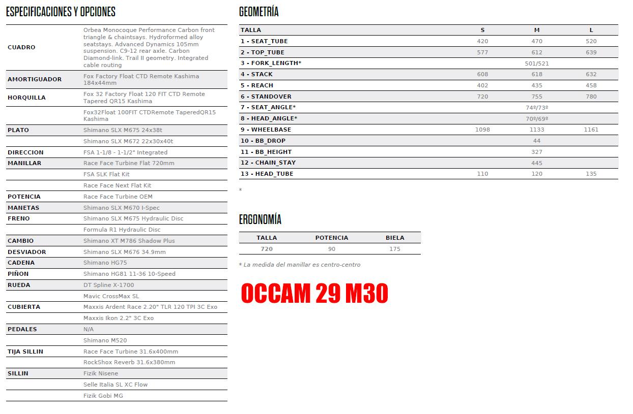 FICHA 2 OCCAM 29 M30