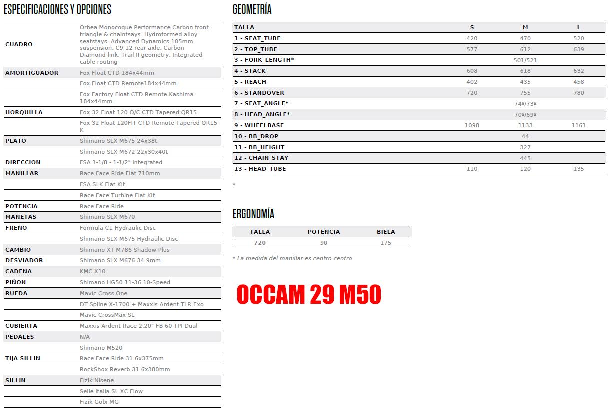 FICHA 2 OCCAM 29 M50