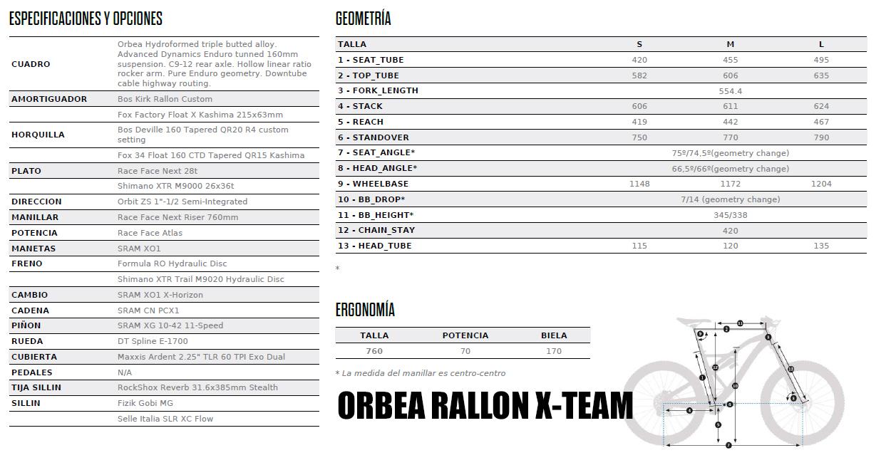 FICHA 2 RALLON X-TEAM