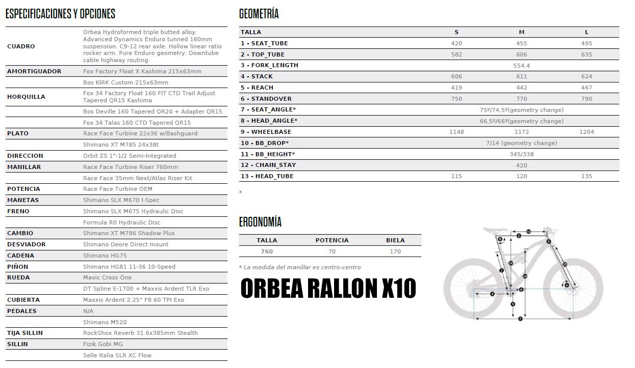 FICHA 2 RALLON X10