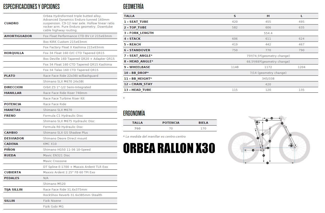 FICHA 2 RALLON X30