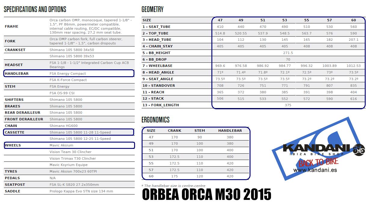 FICHA ORCA M30