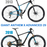 GIANT ANTHEM X ADVANCED 29ER. RETROSPECTIVA 2013 – ACTUALIDAD