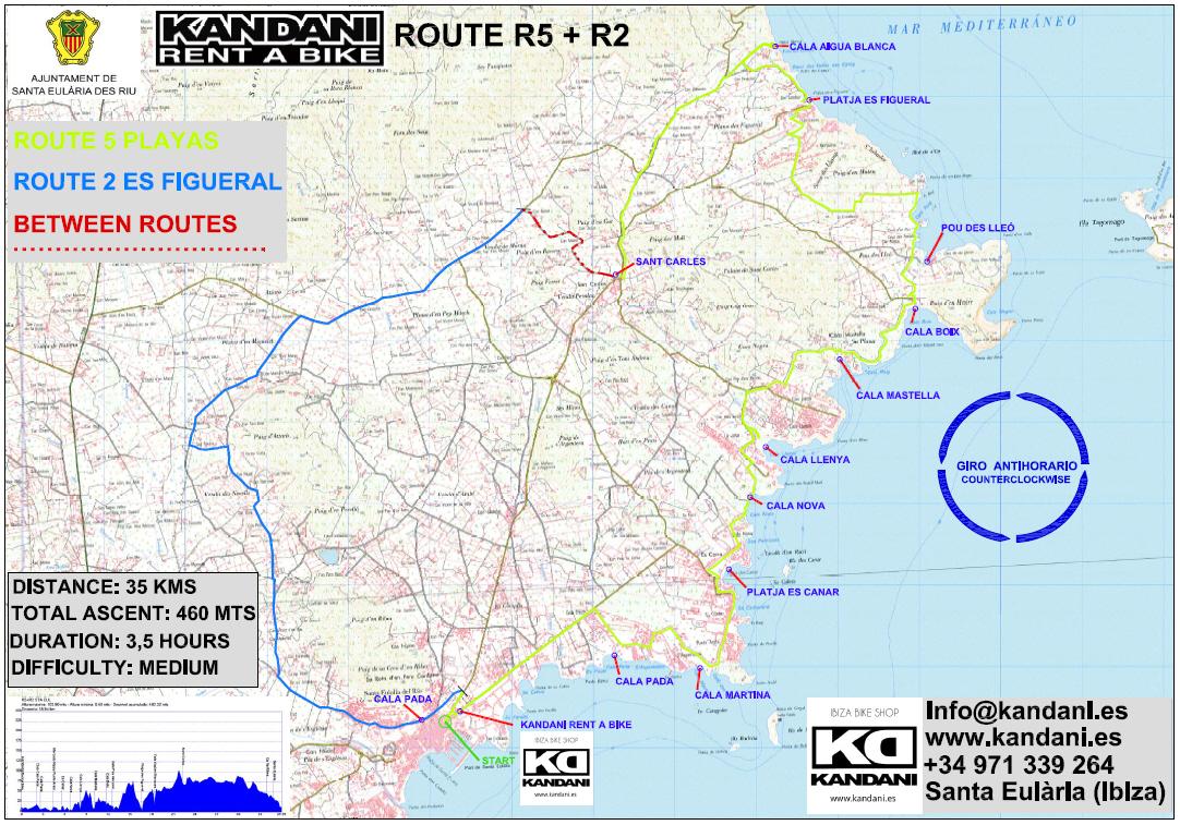 PANEL EXPLICATIVO COMBINACION DE RUTAS R5+R2